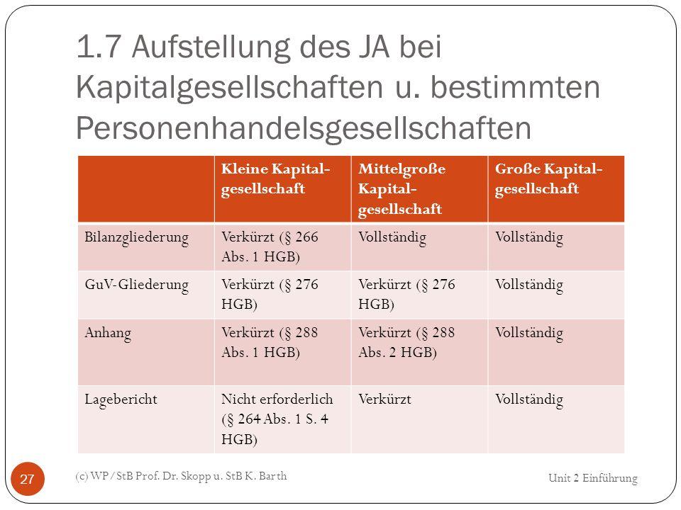 1.7 Aufstellung des JA bei Kapitalgesellschaften u. bestimmten Personenhandelsgesellschaften (c) WP/StB Prof. Dr. Skopp u. StB K. Barth 27 Kleine Kapi