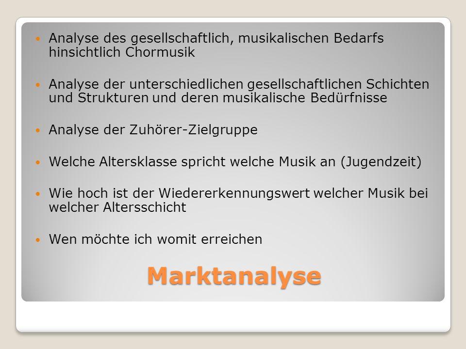 Marktanalyse Analyse des gesellschaftlich, musikalischen Bedarfs hinsichtlich Chormusik Analyse der unterschiedlichen gesellschaftlichen Schichten und
