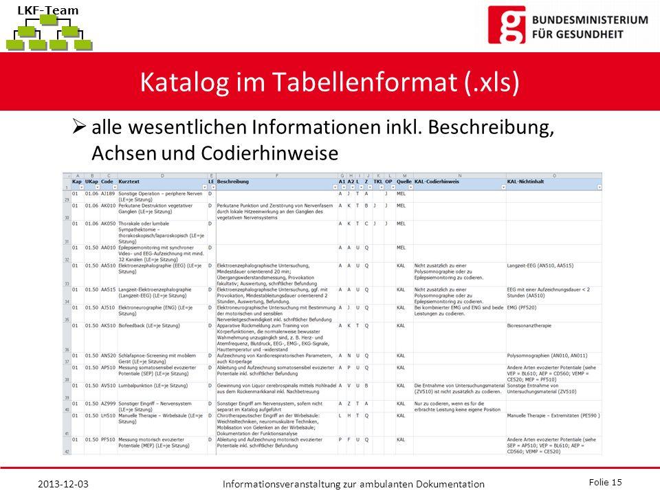 Folie 15 Informationsveranstaltung zur ambulanten Dokumentation LKF-Team Katalog im Tabellenformat (.xls) alle wesentlichen Informationen inkl.
