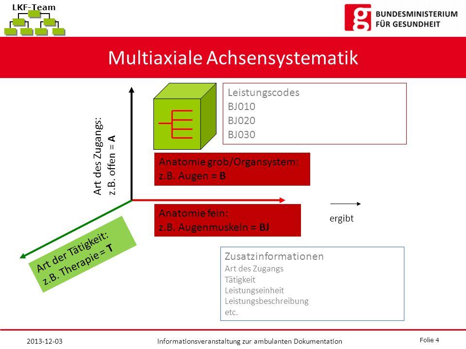 Folie 4 Informationsveranstaltung zur ambulanten Dokumentation LKF-Team Multiaxiale Achsensystematik Anatomie grob/Organsystem: z.B. Augen = B Art der