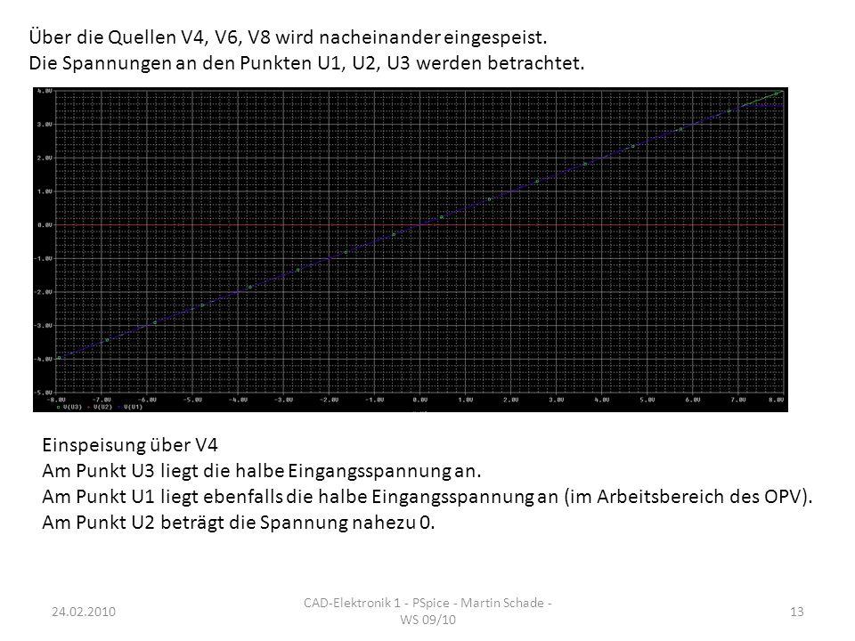 Über die Quellen V4, V6, V8 wird nacheinander eingespeist.