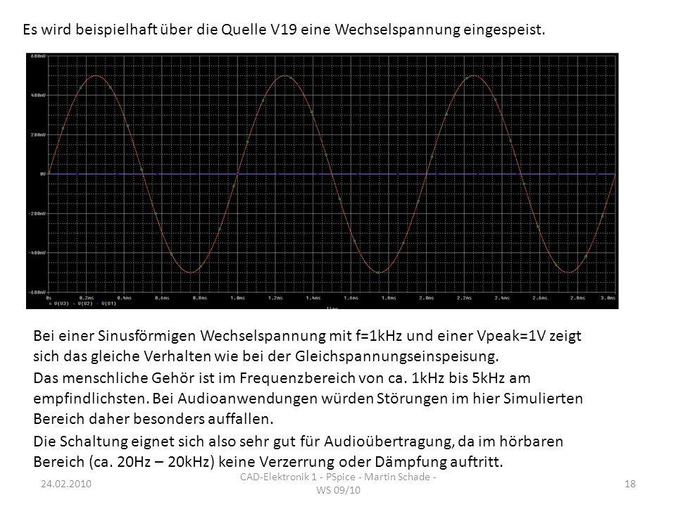 Es wird beispielhaft über die Quelle V19 eine Wechselspannung eingespeist.