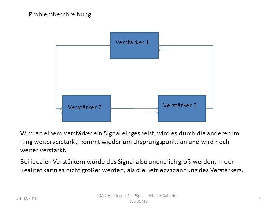 CAD-Elektronik 1 - PSpice - Martin Schade - WS 09/10 2 Verstärker 1 Verstärker 2 Verstärker 3 Problembeschreibung Wird an einem Verstärker ein Signal eingespeist, wird es durch die anderen im Ring weiterverstärkt, kommt wieder am Ursprungspunkt an und wird noch weiter verstärkt.