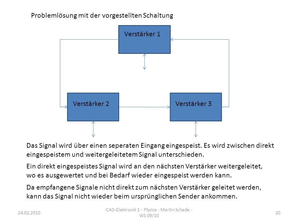 CAD-Elektronik 1 - PSpice - Martin Schade - WS 09/10 20 Verstärker 1 Verstärker 2Verstärker 3 Problemlösung mit der vorgestellten Schaltung Das Signal wird über einen seperaten Eingang eingespeist.