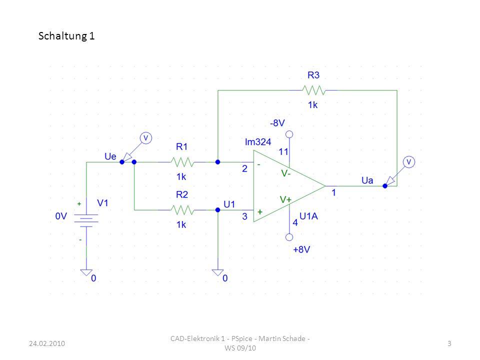 DC-Simulation: -8VUe+8V -> nicht invertierender Eingang auf Masse => Invertierender Verstärker Ue Ua CAD-Elektronik 1 - PSpice - Martin Schade - WS 09/10 424.02.2010
