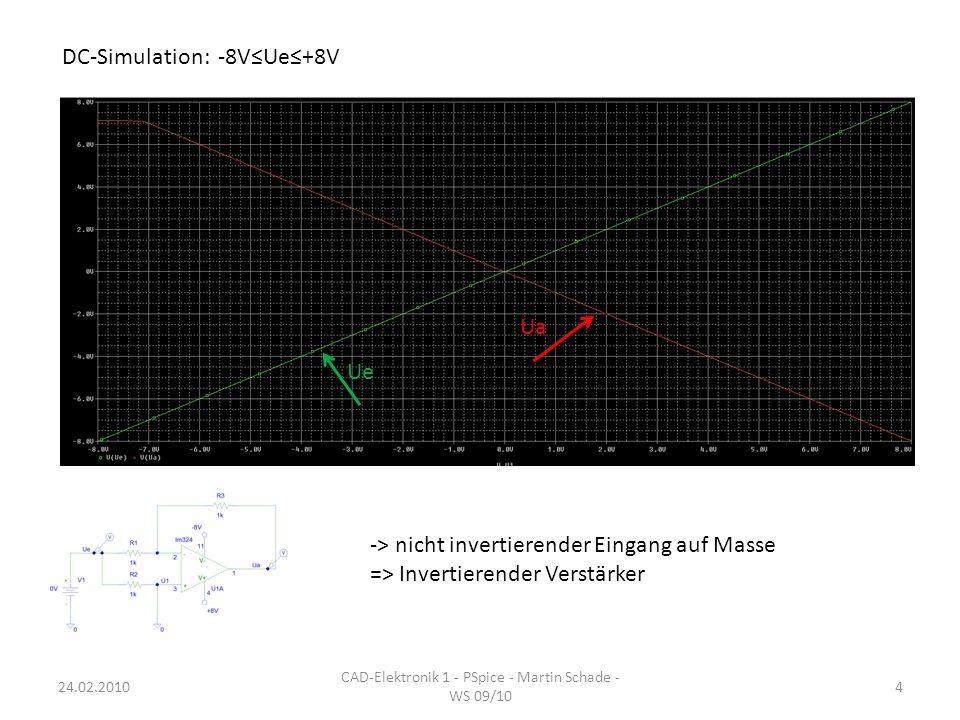 Schaltung 4 Hintereinanderschaltung von 3 Verstärkern mit AC-Quellen CAD-Elektronik 1 - PSpice - Martin Schade - WS 09/10 1524.02.2010