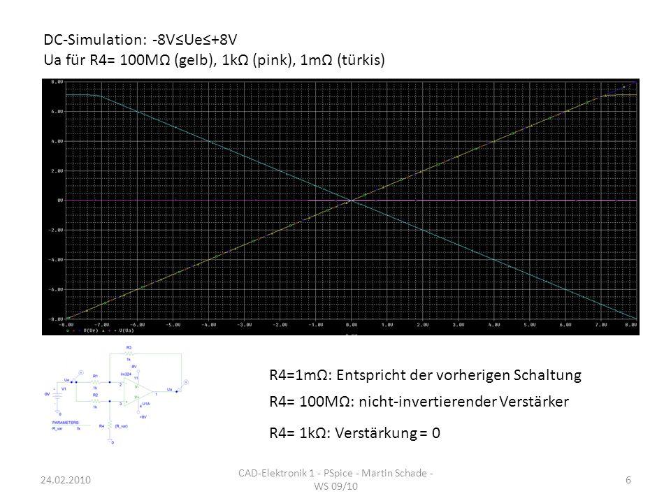 Für die Verstärkung Ua/Ub=V(R4) ergibt sich damit: V(100MΩ) = 1 V(1kΩ) = 0 V(1mΩ) = -1 CAD-Elektronik 1 - PSpice - Martin Schade - WS 09/10 724.02.2010