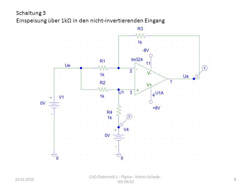 DC-Simulation: -8VV4+8V Ua rot, V4 grün Die Verstärkung beträgt 1, während die Verstärkung bei Einspeisung über Ue 0 beträgt.