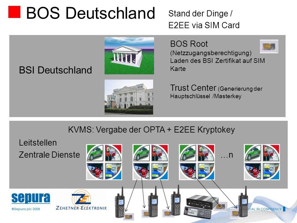 Stand der Dinge / E2EE via SIM Card BOS Deutschland Alle BOS Endgeräte werden E2EE Verschlüsselung mit SIM Card haben BSI Deutschland (Bundesamt für S