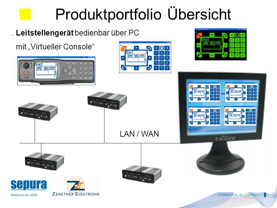 LAN / WAN. Leitstellengerät bedienbar über PC mit Virtueller Console