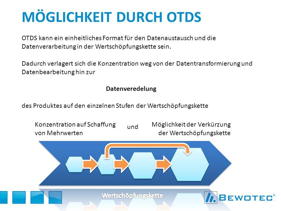 MÖGLICHKEIT DURCH OTDS OTDS kann ein einheitliches Format für den Datenaustausch und die Datenverarbeitung in der Wertschöpfungskette sein. Dadurch ve