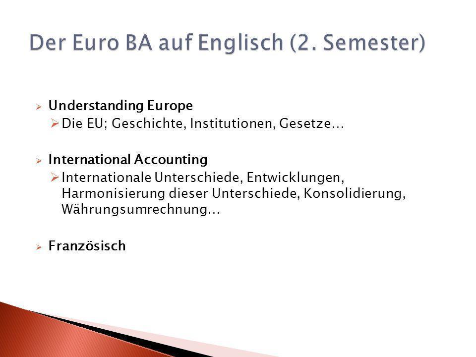 Understanding Europe Die EU; Geschichte, Institutionen, Gesetze… International Accounting Internationale Unterschiede, Entwicklungen, Harmonisierung dieser Unterschiede, Konsolidierung, Währungsumrechnung… Französisch