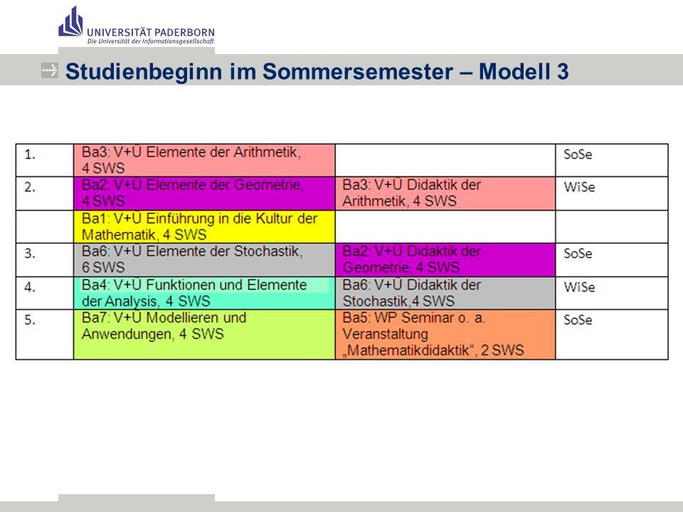 Studienbeginn im Sommersemester – Modell 3