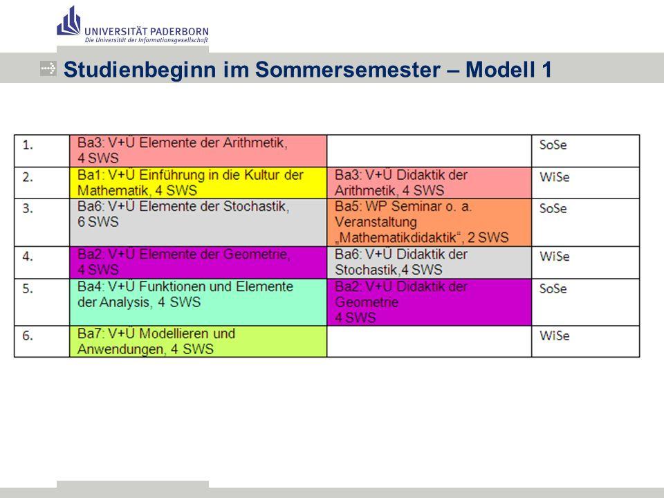 Studienbeginn im Sommersemester – Modell 1