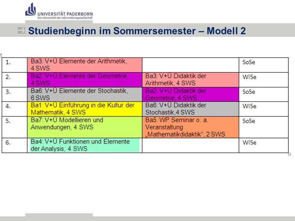 Studienbeginn im Sommersemester – Modell 2