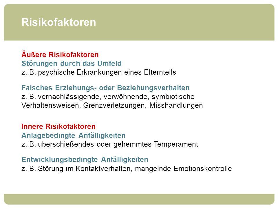 Risikofaktoren Äußere Risikofaktoren Störungen durch das Umfeld z. B. psychische Erkrankungen eines Elternteils Falsches Erziehungs- oder Beziehungsve