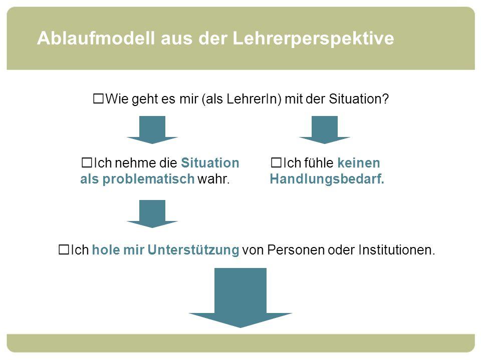 Ablaufmodell aus der Lehrerperspektive Wie geht es mir (als LehrerIn) mit der Situation? Ich nehme die Situation als problematisch wahr. Ich fühle kei