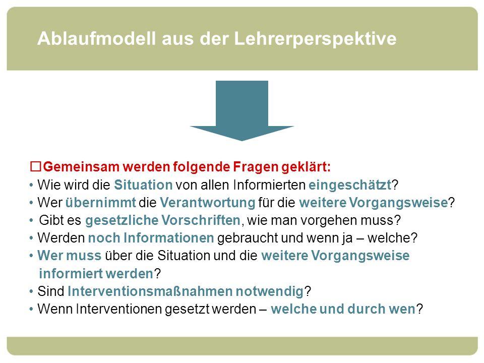 Ablaufmodell aus der Lehrerperspektive Gemeinsam werden folgende Fragen geklärt: Wie wird die Situation von allen Informierten eingeschätzt? Wer übern