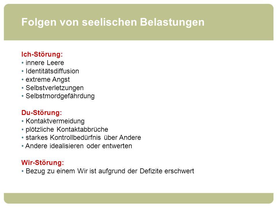 Stressbarometer 1.