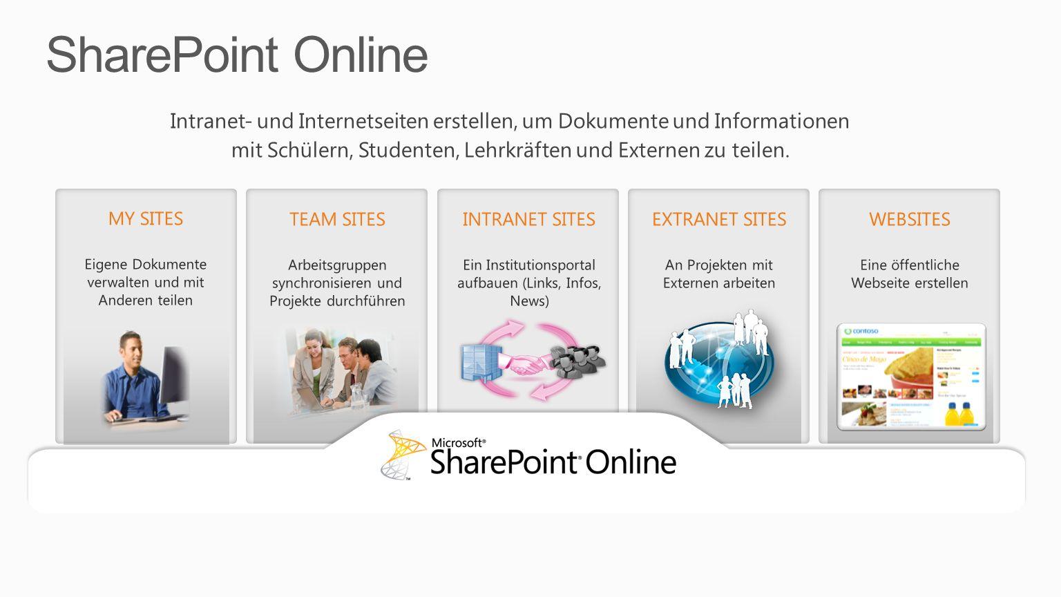 Intranet- und Internetseiten erstellen, um Dokumente und Informationen mit Schülern, Studenten, Lehrkräften und Externen zu teilen. TEAM SITES Arbeits