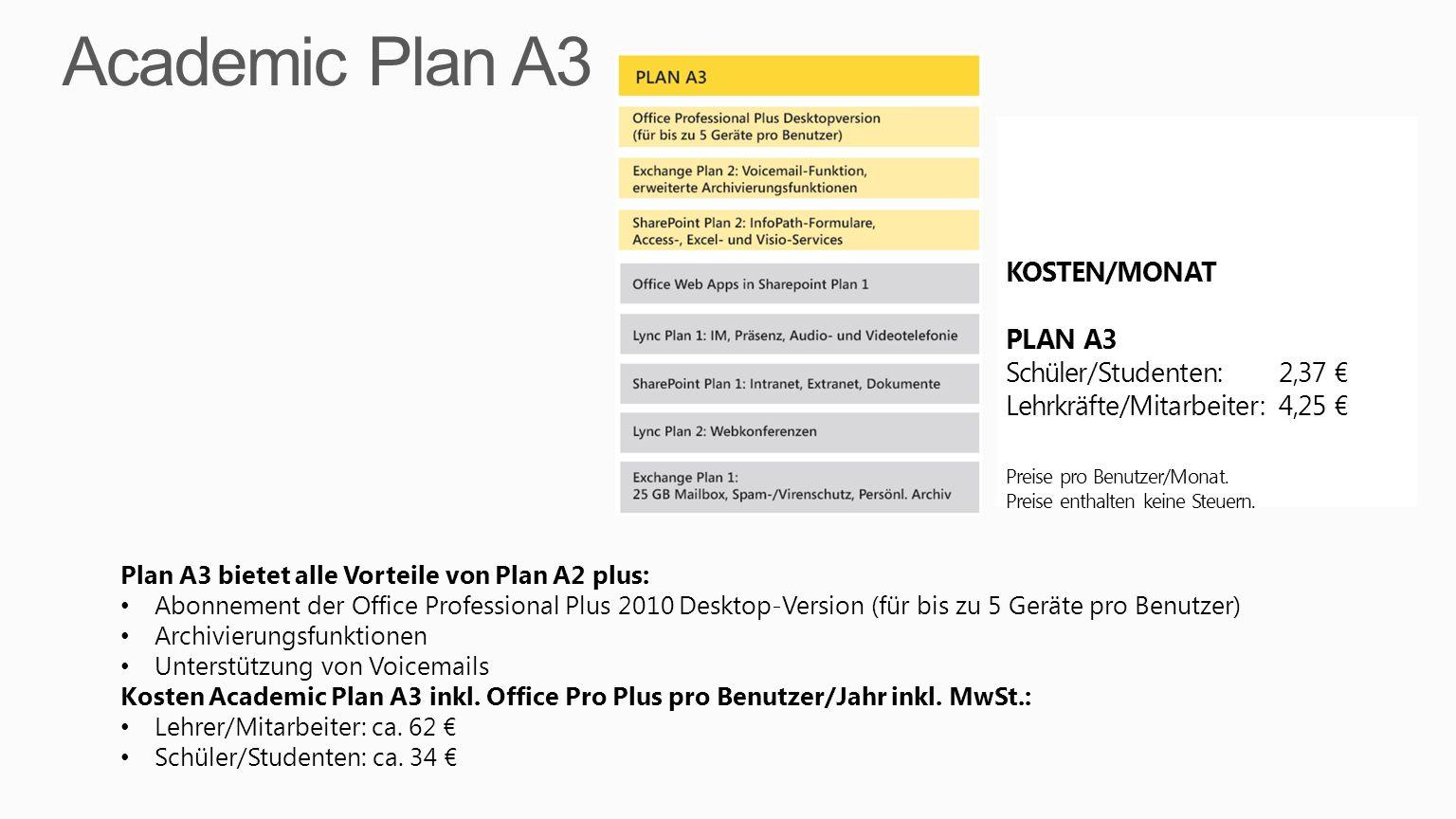 Plan A3 bietet alle Vorteile von Plan A2 plus: Abonnement der Office Professional Plus 2010 Desktop-Version (für bis zu 5 Geräte pro Benutzer) Archivi