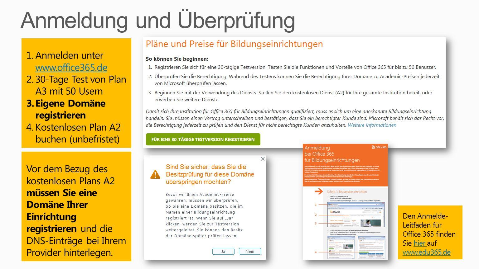 1.Anmelden unter www.office365.de www.office365.de 2.30-Tage Test von Plan A3 mit 50 Usern 3.Eigene Domäne registrieren 4.Kostenlosen Plan A2 buchen (