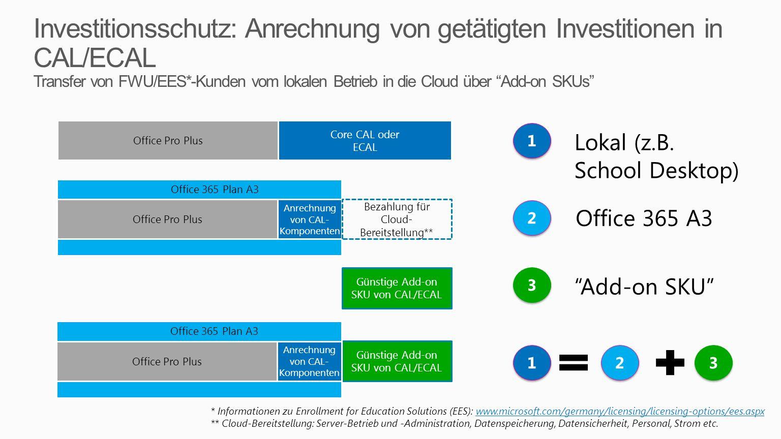Office Pro Plus Core CAL oder ECAL Office Pro Plus Anrechnung von CAL- Komponenten Günstige Add-on SKU von CAL/ECAL Bezahlung für Cloud- Bereitstellun
