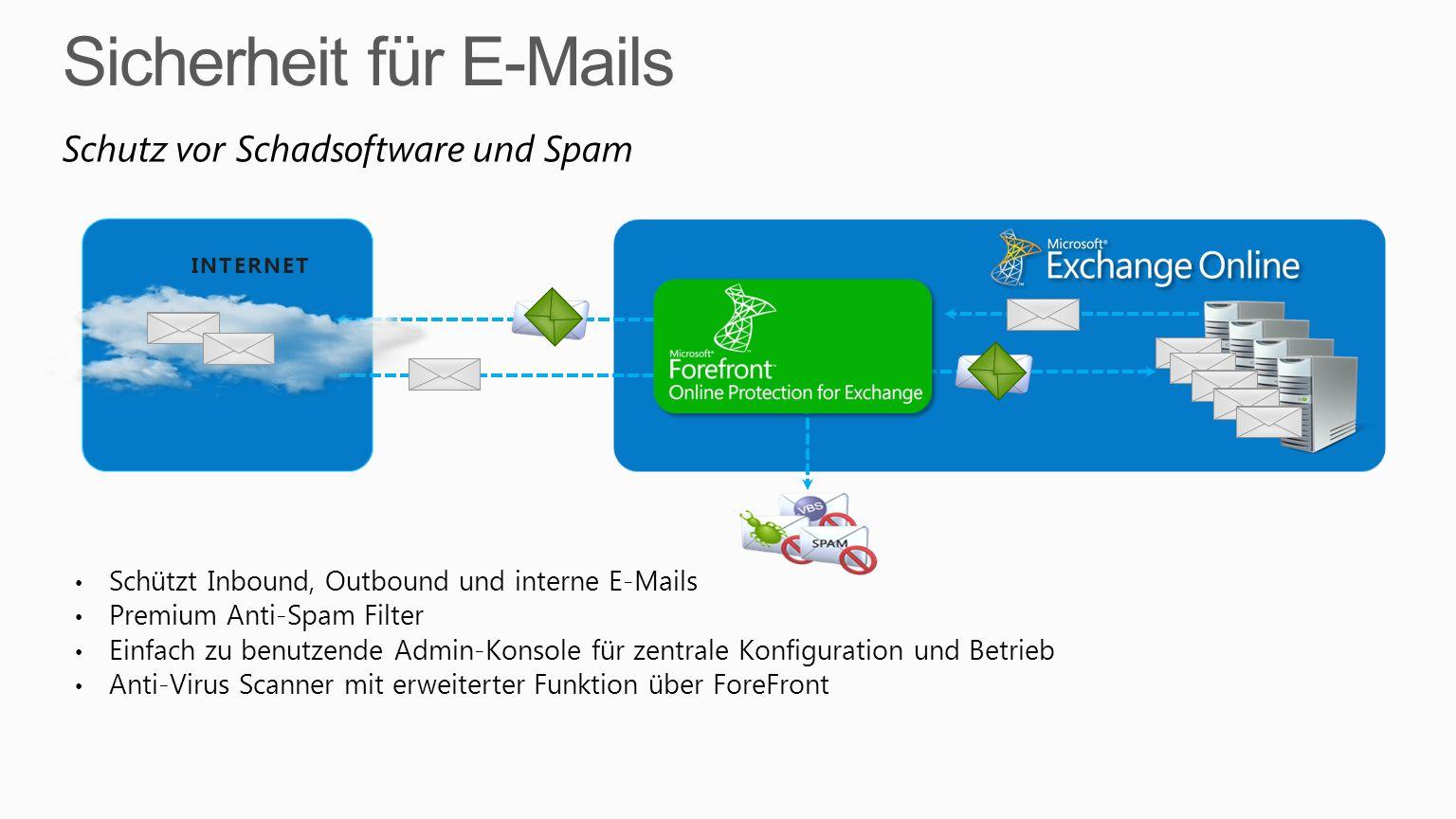 Schutz vor Schadsoftware und Spam Schützt Inbound, Outbound und interne E-Mails Premium Anti-Spam Filter Einfach zu benutzende Admin-Konsole für zentr
