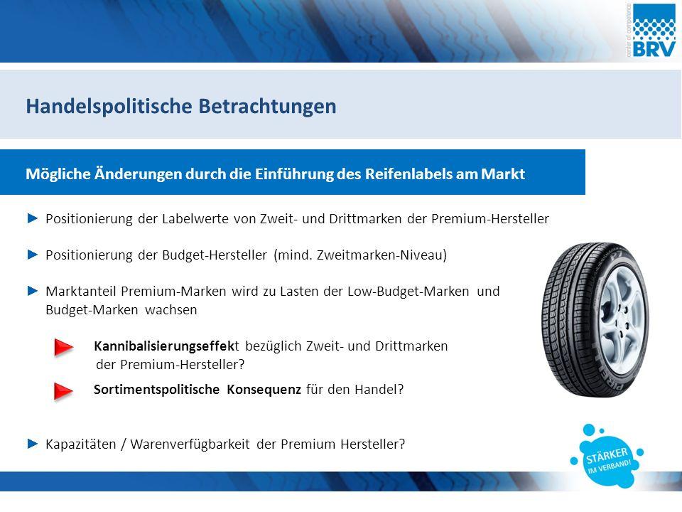 Hier steht eine Headline Subheadline Handelspolitische Betrachtungen Mögliche Änderungen durch die Einführung des Reifenlabels am Markt Positionierung der Labelwerte von Zweit- und Drittmarken der Premium-Hersteller Positionierung der Budget-Hersteller (mind.