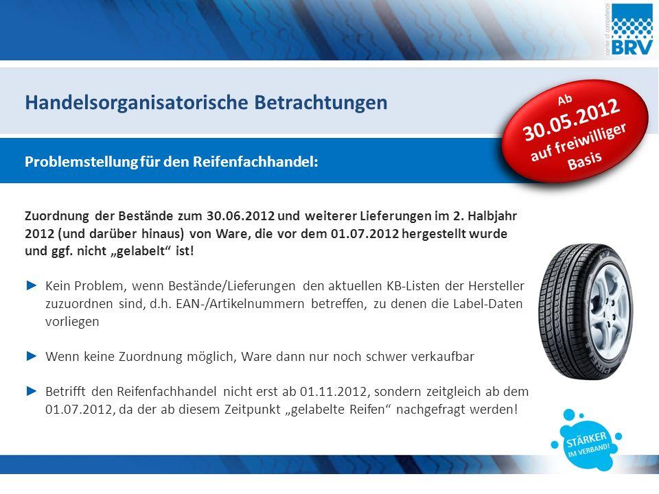 Hier steht eine Headline Subheadline Handelsorganisatorische Betrachtungen Ab 30.05.2012 auf freiwilliger Basis Problemstellung für den Reifenfachhandel: Zuordnung der Bestände zum 30.06.2012 und weiterer Lieferungen im 2.
