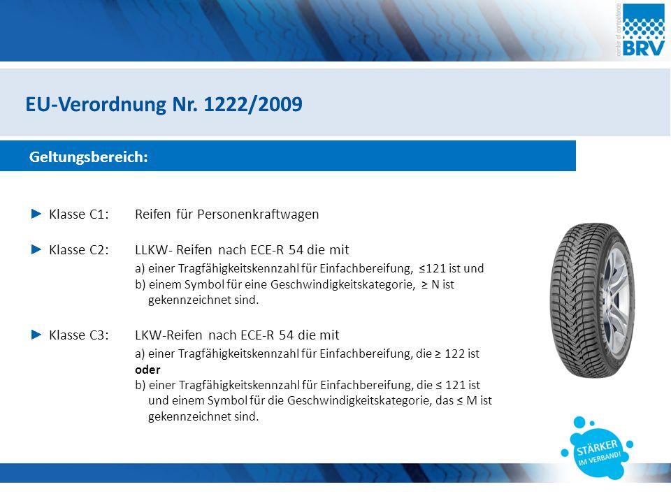 Hier steht eine Headline Subheadline Handelsorganisatorische Betrachtungen Ab Produktionsdatum 01.07.2012 haben die Reifenhersteller dem Reifenfachhandel die Label-Daten für ihr komplettes Reifensortiment zur Verfügung zu stellen, d.h.: Ausführung A AO/RO1 C1 K1/2 MO/MO1 N0-N4 VO * Ausführung A AO/RO1 C1 K1/2 MO/MO1 N0-N4 VO * UND pro Reifen gleiche Dimension gleiche Profilausführung gleicher Load- und Speedindex) pro Reifen gleiche Dimension gleiche Profilausführung gleicher Load- und Speedindex) Ab 30.05.2012 auf freiwilliger Basis