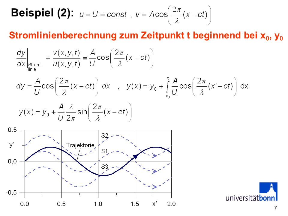 7 Beispiel (2): Stromlinienberechnung zum Zeitpunkt t beginnend bei x 0, y 0