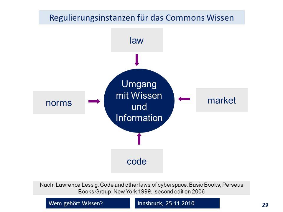 29 Wem gehört Wissen?Innsbruck, 25.11.2010 Umgang mit Wissen und Information law code norms market Nach: Lawrence Lessig: Code and other laws of cyber