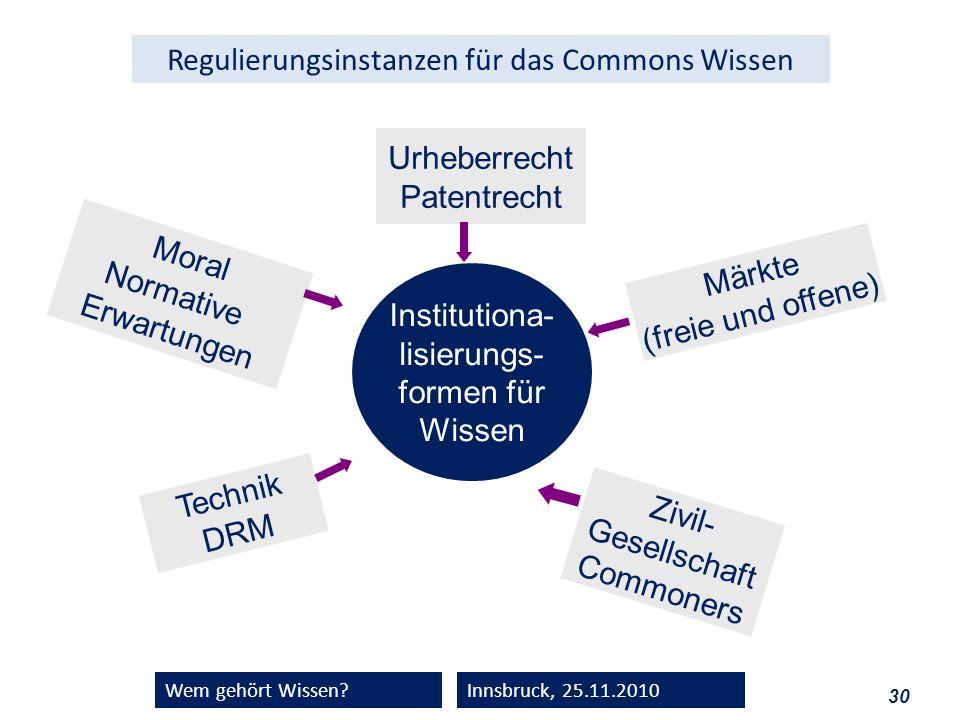 30 Wem gehört Wissen?Innsbruck, 25.11.2010 Institutiona- lisierungs- formen für Wissen Urheberrecht Patentrecht Technik DRM Moral Normative Erwartunge