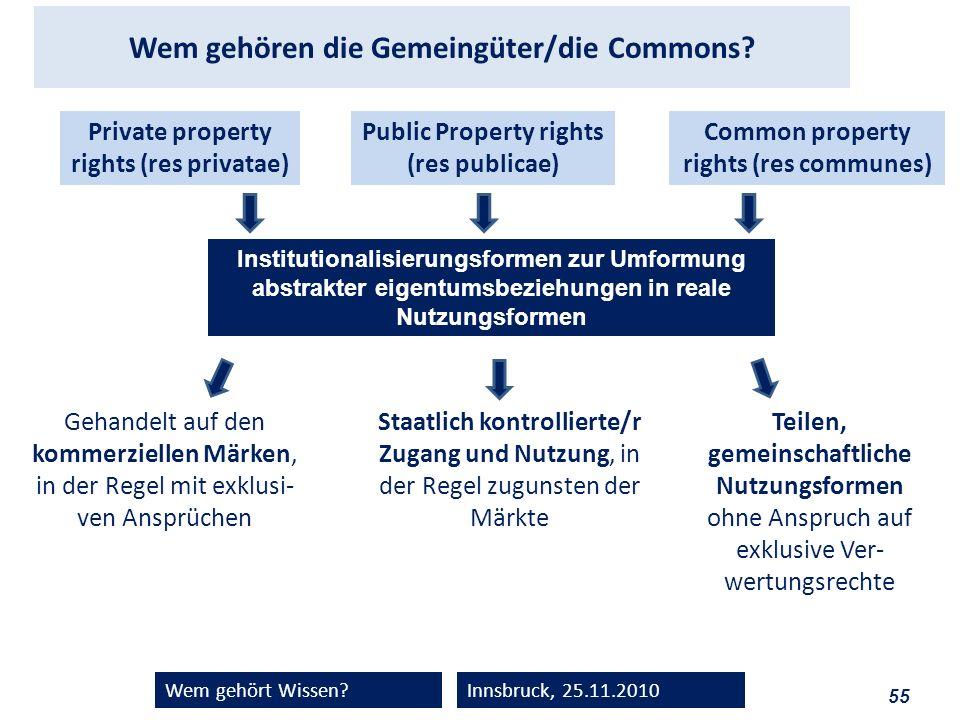 55 Wem gehört Wissen?Innsbruck, 25.11.2010 Wem gehören die Gemeingüter/die Commons? Private property rights (res privatae) Common property rights (res
