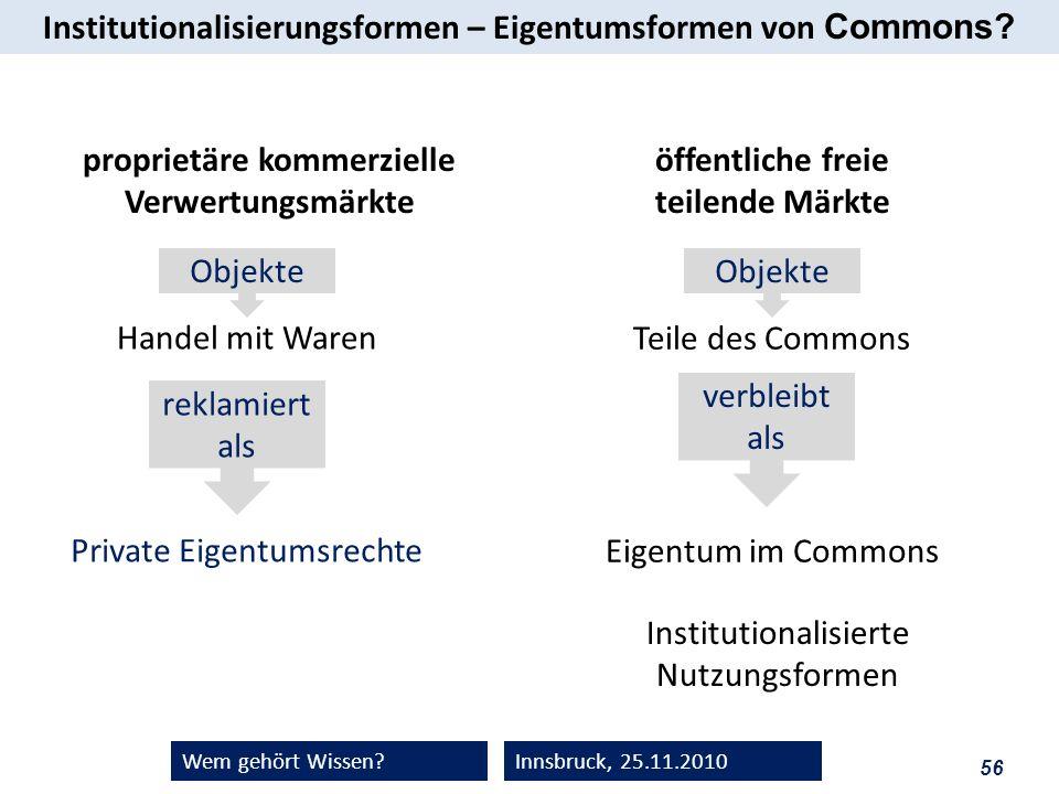 56 Wem gehört Wissen?Innsbruck, 25.11.2010 proprietäre kommerzielle Verwertungsmärkte öffentliche freie teilende Märkte Handel mit Waren Objekte Teile