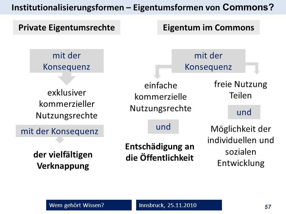 57 Wem gehört Wissen?Innsbruck, 25.11.2010 Private EigentumsrechteEigentum im Commons exklusiver kommerzieller Nutzungsrechte mit der Konsequenz Entsc