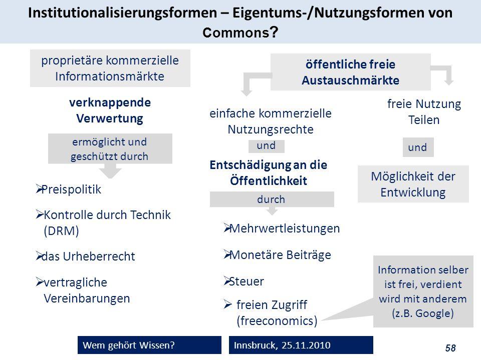 58 Wem gehört Wissen?Innsbruck, 25.11.2010 proprietäre kommerzielle Informationsmärkte öffentliche freie Austauschmärkte Entschädigung an die Öffentli