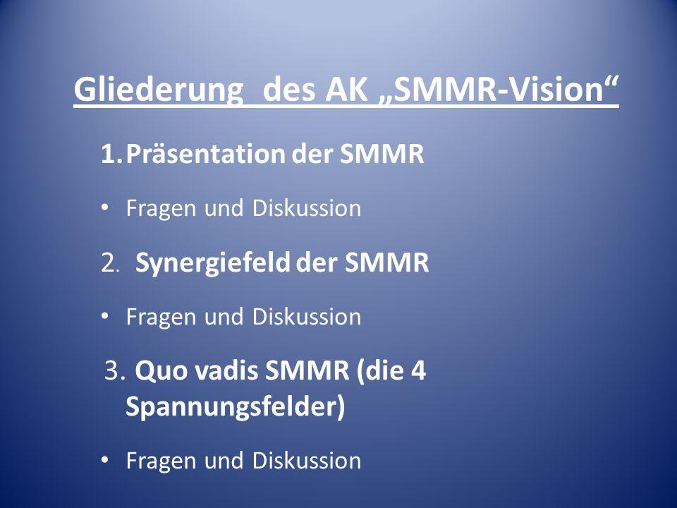 2.Spannungsfeld: Wissenschaft/Forschung VS.