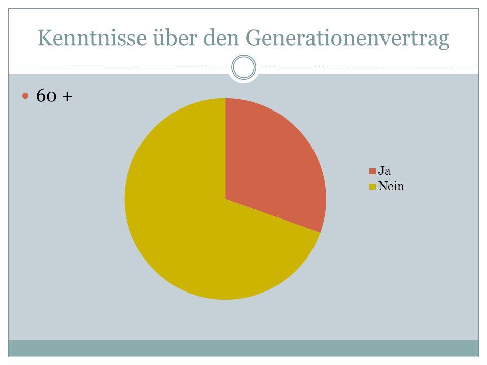 Kenntnisse über den Generationenvertrag 60 +