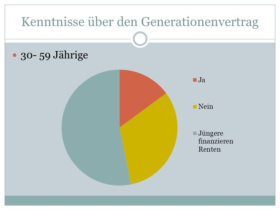 Kenntnisse über den Generationenvertrag 30- 59 Jährige