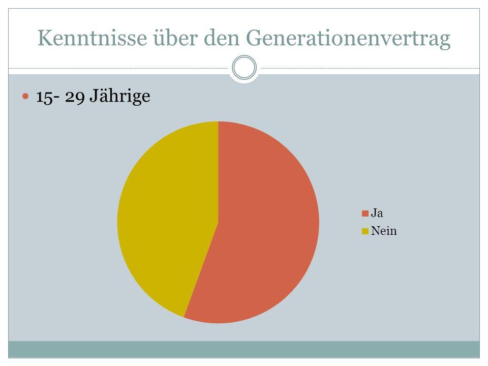 Fazit Unser Lösungsvorschlag ist in den ersten Überlegungen auf Deutschland abgestimmt.