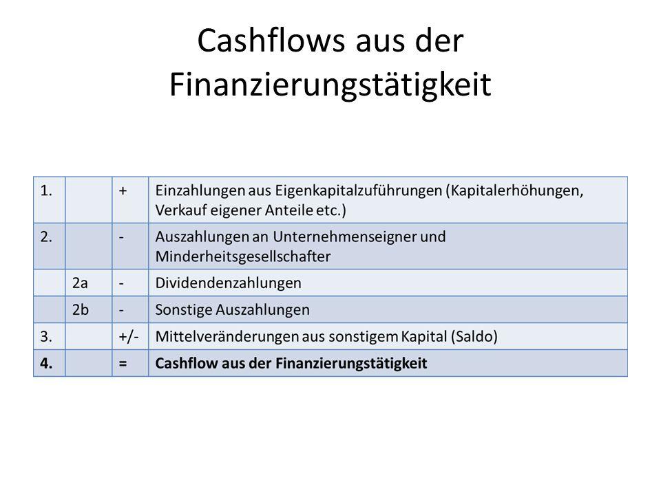 Cashflows aus der Finanzierungstätigkeit