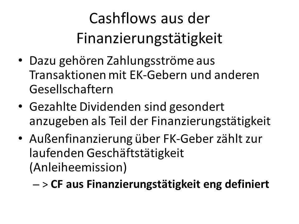 Dazu gehören Zahlungsströme aus Transaktionen mit EK-Gebern und anderen Gesellschaftern Gezahlte Dividenden sind gesondert anzugeben als Teil der Fina