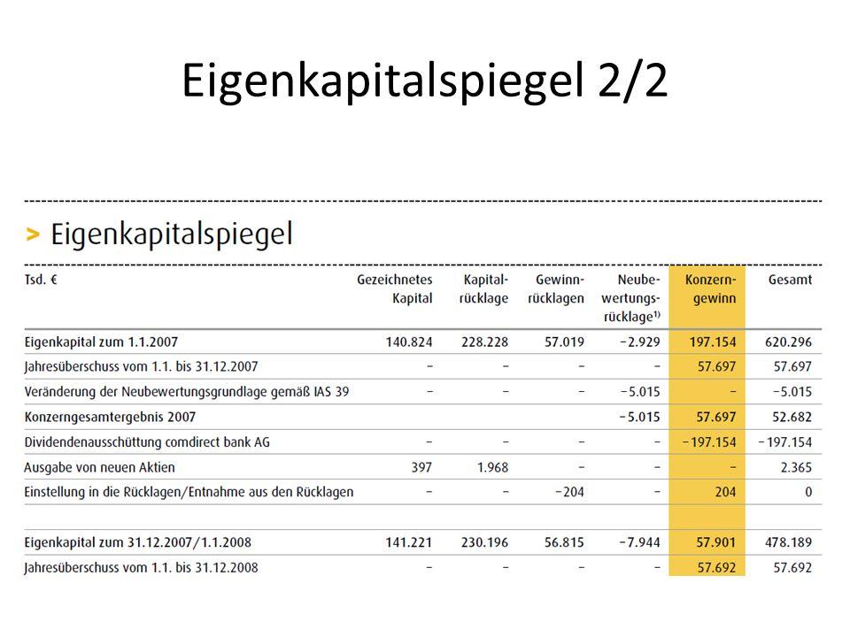 Eigenkapitalspiegel 2/2