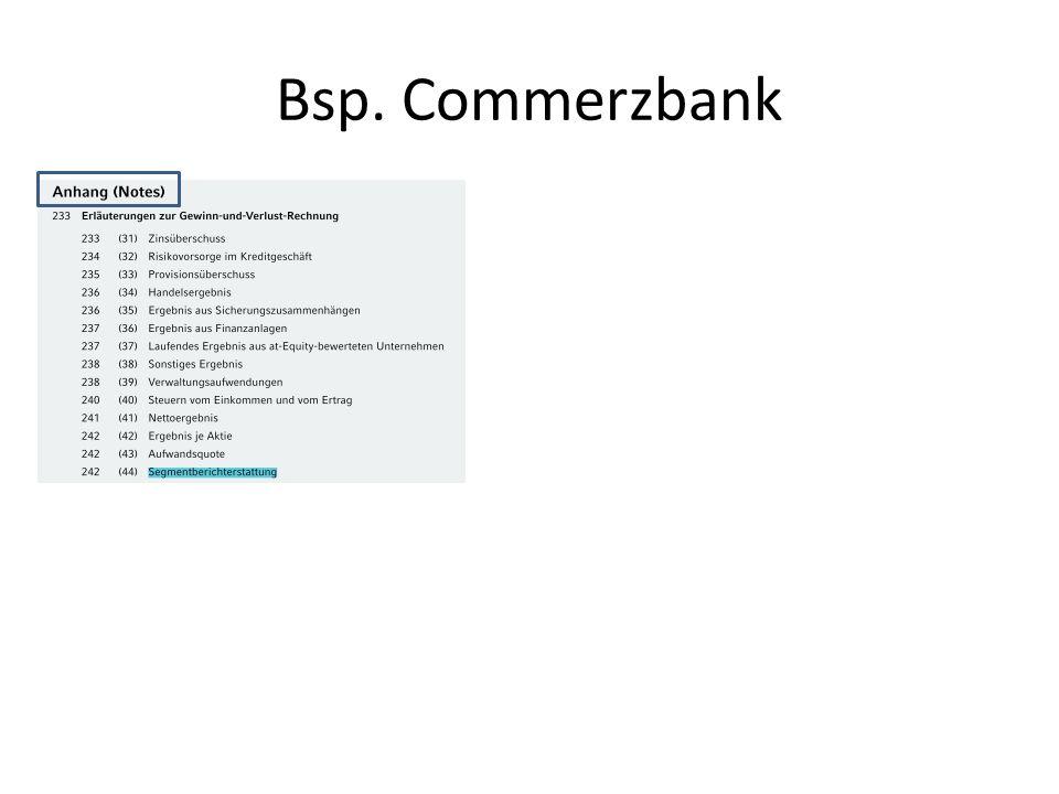Bsp. Commerzbank