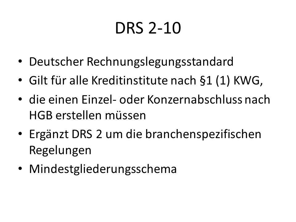 DRS 2-10 Deutscher Rechnungslegungsstandard Gilt für alle Kreditinstitute nach §1 (1) KWG, die einen Einzel- oder Konzernabschluss nach HGB erstellen