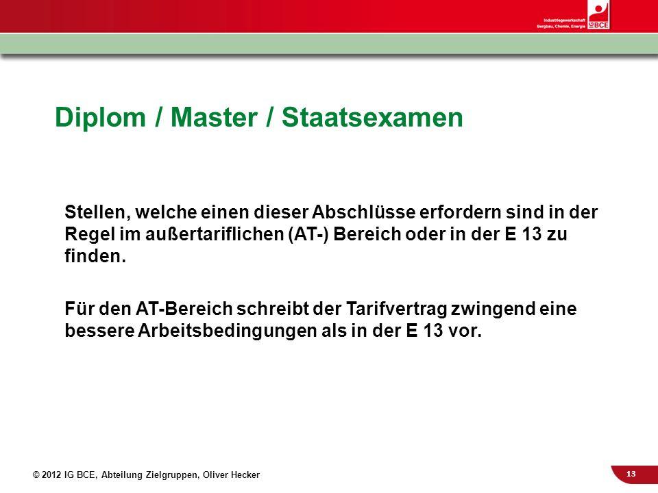 13 © 2012 IG BCE, Abteilung Zielgruppen, Oliver Hecker Diplom / Master / Staatsexamen Stellen, welche einen dieser Abschlüsse erfordern sind in der Re