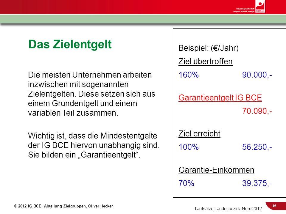 16 © 2012 IG BCE, Abteilung Zielgruppen, Oliver Hecker Das Zielentgelt Die meisten Unternehmen arbeiten inzwischen mit sogenannten Zielentgelten. Dies