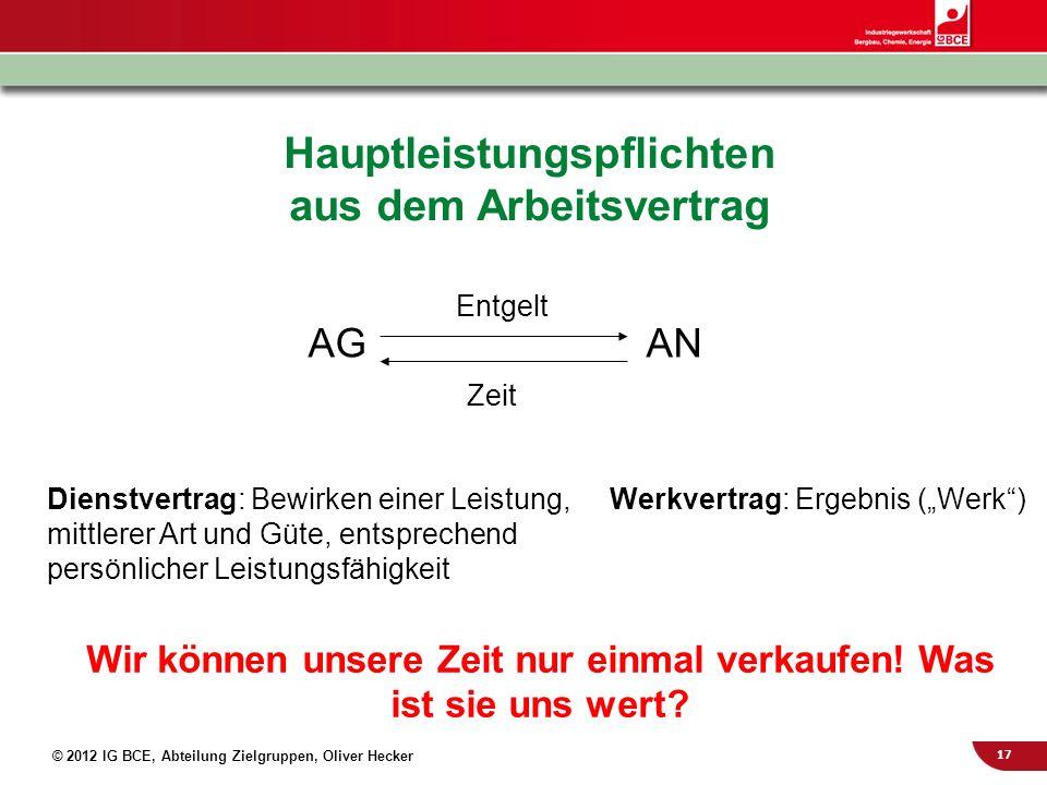 17 © 2012 IG BCE, Abteilung Zielgruppen, Oliver Hecker Wir können unsere Zeit nur einmal verkaufen! Was ist sie uns wert? AGAN Entgelt Zeit Werkvertra
